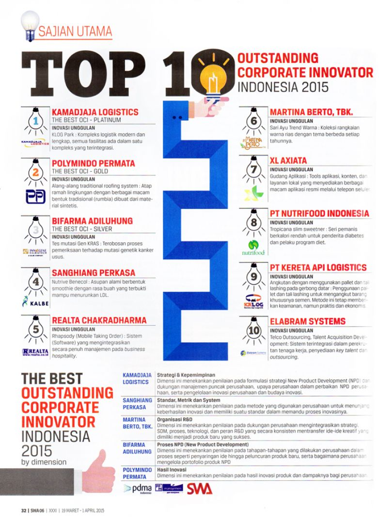 "REALTA termasuk dalam ""TOP 10 Outstanding Corporate Innovator"" Award."
